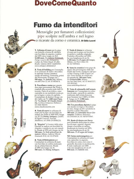 Magazine italien Antiquario.